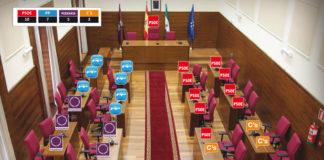 Hipotética composición del Pleno con la traslación de los resultados de las Andaluzas.